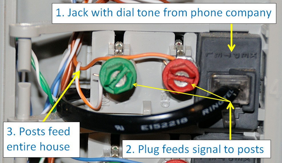 voip my house how to quickly distribute a voip phone line to your entire house proper wiring of a three prong plug 3 Wire Plug Diagram